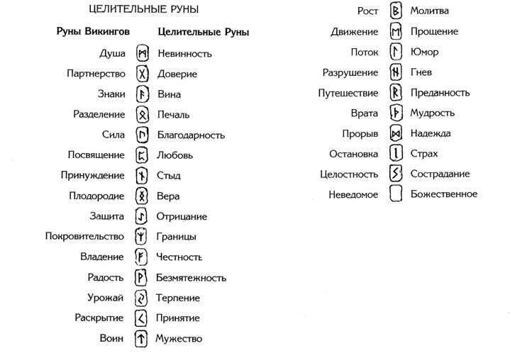 разных женских пись