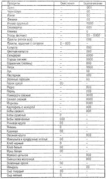 foto-spermi-v-volosatoy-pizde