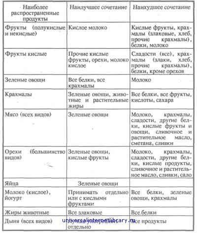Гогулан Майя Федоровна